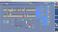 Bohemilk Opočno - Modernizace dispečerského pracoviště
