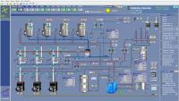 Vizualizace kotelny s kogenerační jednotkou SCADA SW Reliance.